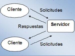 Varios clientes y un servidor