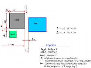 Fig1. Detección de colisiones entre figuras rectangulares