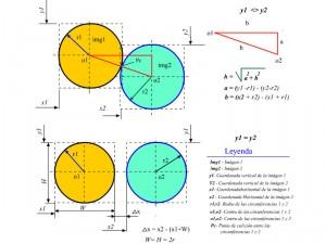 Fig.2: Colisión entre dos figuras circulares