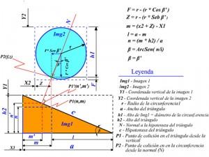 Fig. 4: Colisión entre un objeto circular y uno triangular