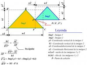 Fig.3: Colisión entre dos figuras triangulares