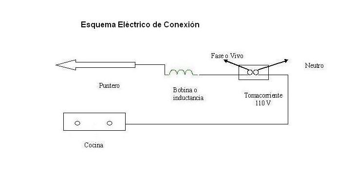 Figura 1: Circuito eléctrico del encendedor
