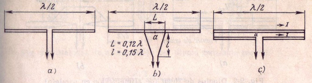 Figura 2. Dipolos de media onda. a) Dipolo abierto, b) Dipolo con Shunt y c) Dipolo plegado (esquema de Pistolkors)