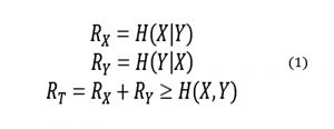 Ecuación 1