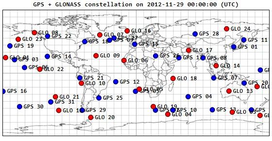 Figura 2: Instantánea de satélites GPS y GLONASS a las 00:00 UTC