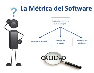 Métricas de software 1