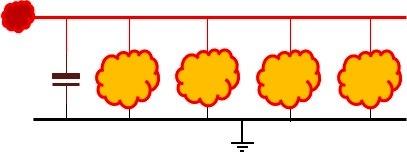 Cortocircuito - Figura 1: Representación de una placa electrónica en la que varias de sus partes están conectadas a una misma línea de alimentación.
