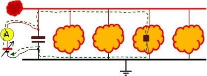 Figura 2: Conexión a la placa de la fuente de tensión variable para localizar el componente SMD en cortocircuito.