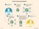 Blockchain cadena de bloques -Revista Tino