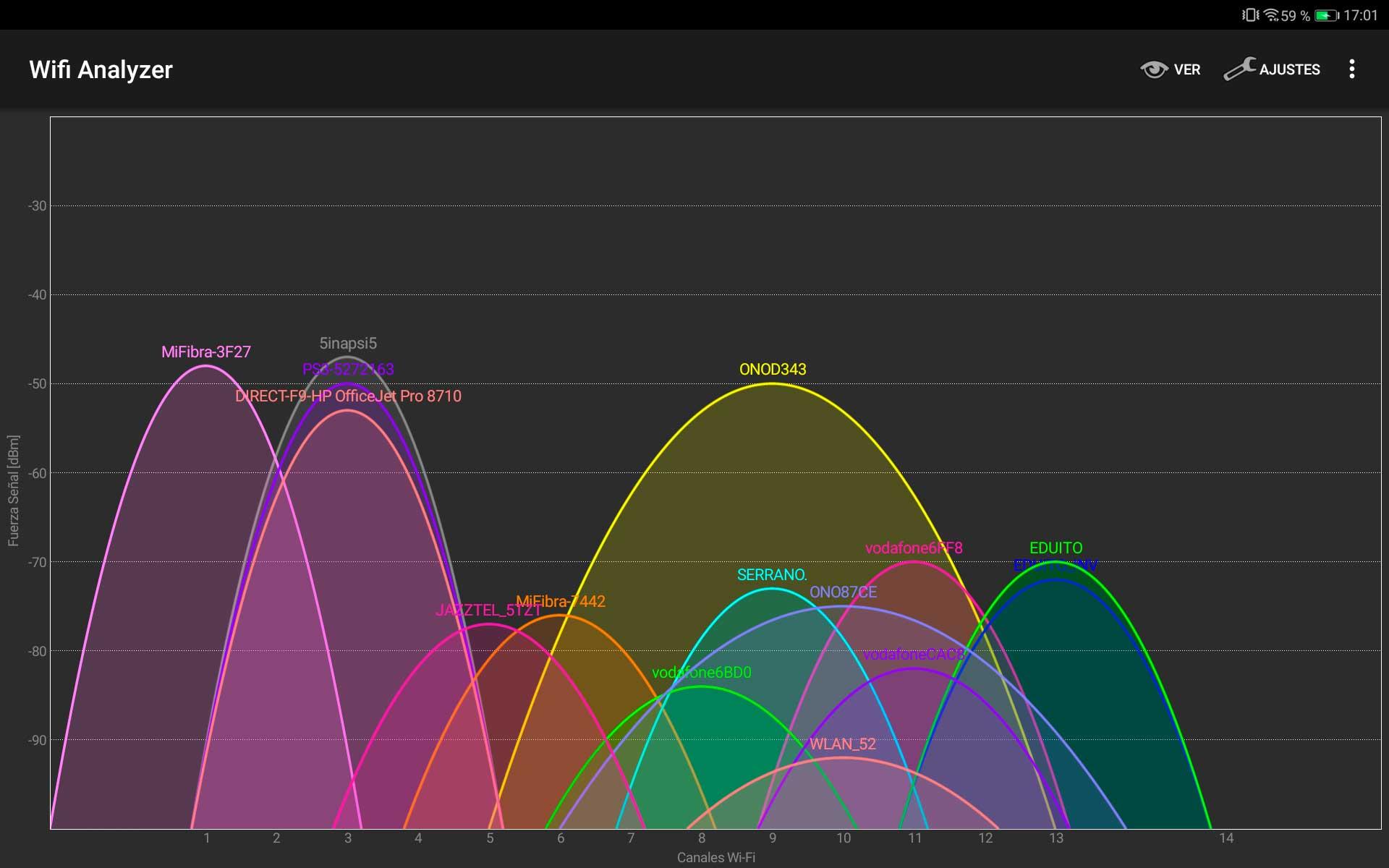 Wifi Analyzer #revistaTino