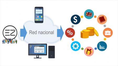 Servicios que brinda EnZona - #RevistaTino