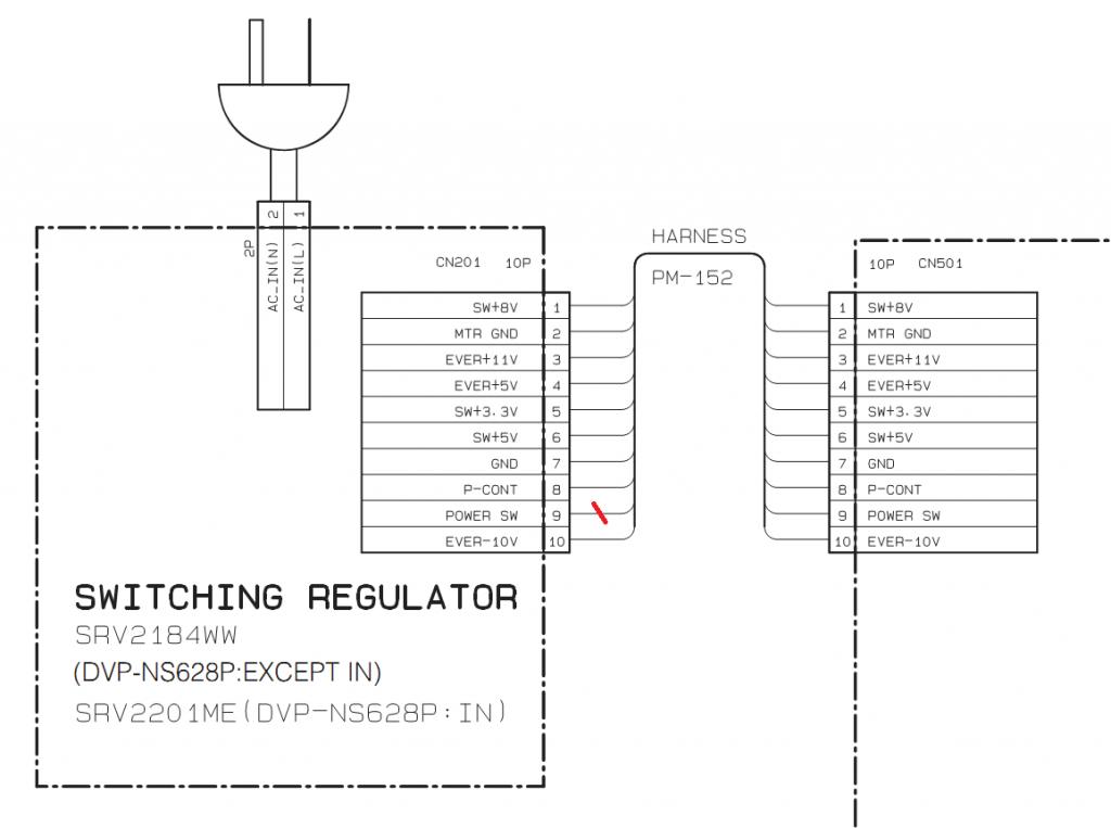Fig. 4: Picar el cable 9 del conector CN201, ubicado en la placa de la fuente,  por la marca de color rojo. Obsolescencia programada - #RevistaTino