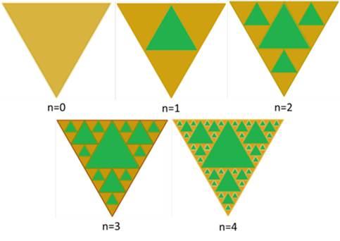 Fig. 3: Múltiples iteraciones del triángulo de Sierpinsky. #RevistaTino